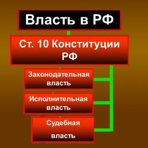 Органы власти Слободского